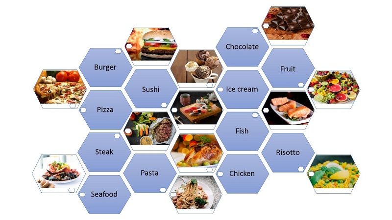 Descriptive Essay Sample on My Favorite Food: What and How