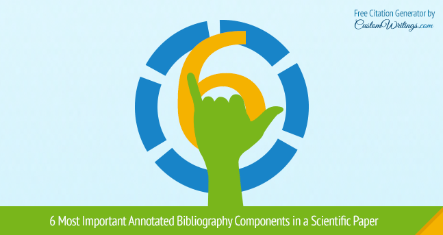 Annotated Bibliography Components