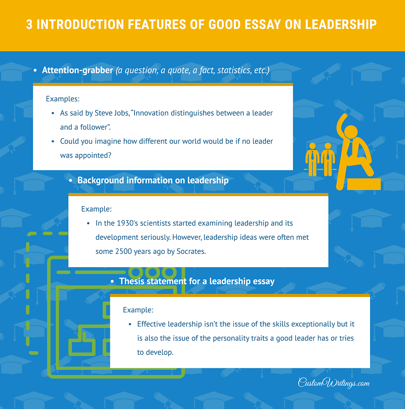 leadership essay introduction