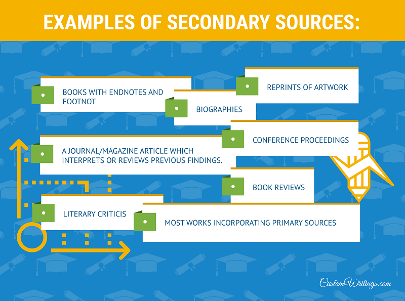 example fo sources