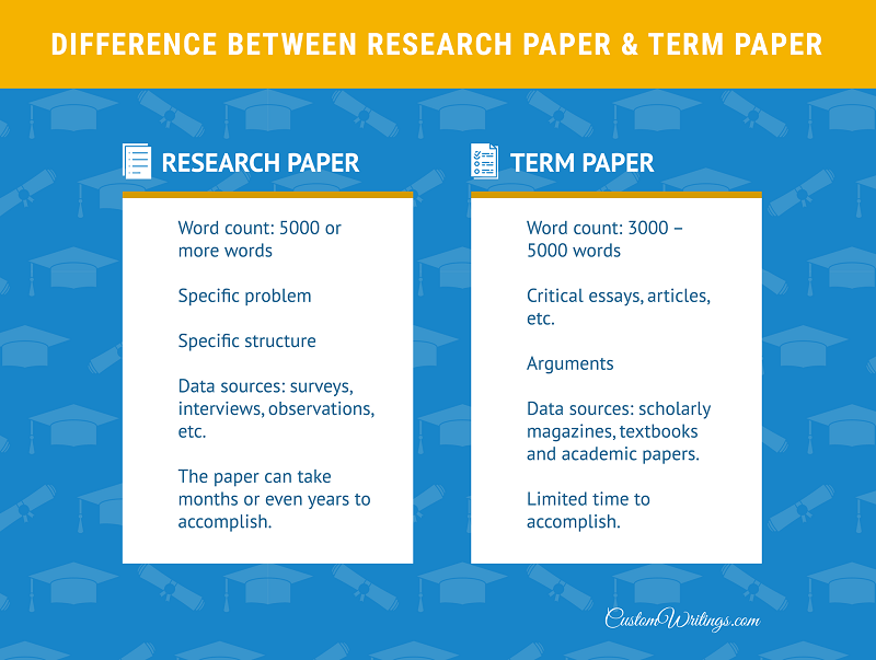 paper difference