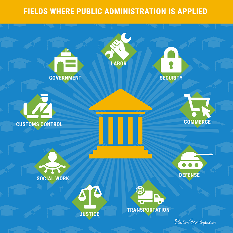 public administration is applied